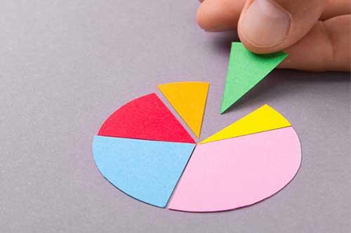 財産分与の分割割合はどうなるのか?
